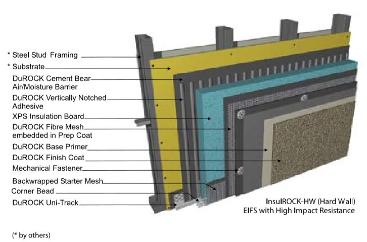 high impact stucco insulation