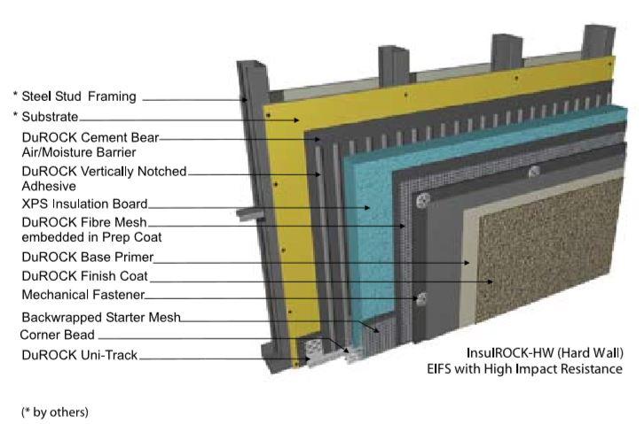 high impact stucco insulation