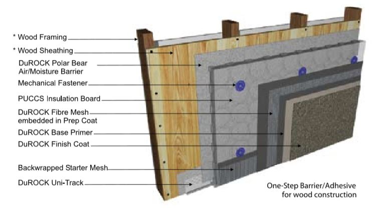 Stucco for wood construction diagram